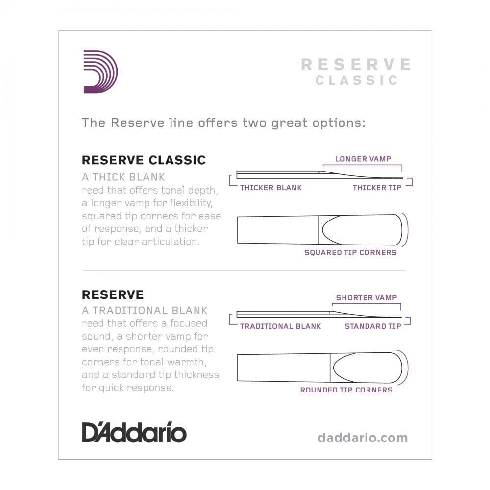 Aramid D/&D PowerDrive 037X43MA Briggs /& Stratton Kevlar Replacement Belt 1 Band